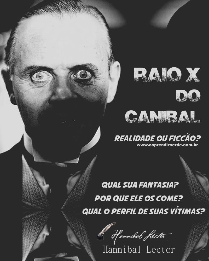Hannibal Lecter: Realidade ou ficção?