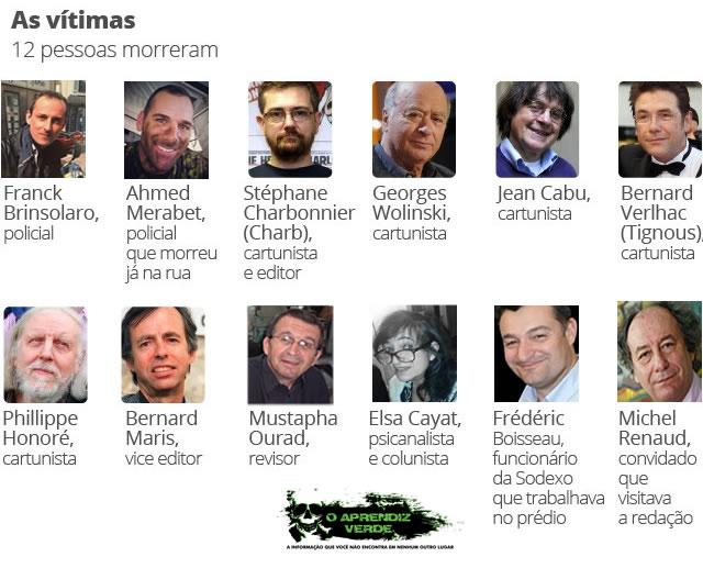101 Crimes Notórios e Horripilantes de 2015 - Ataque ao Charlie Hebdo - Vítimas