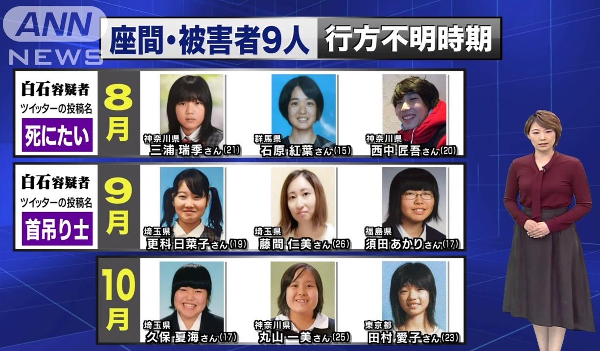 As vítimas do serial killer Takahiro Shiraishi: 8 mulheres e 1 homem. Foto: Ann News.