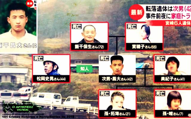 Masahiro Iihoshi - 101 Crimes Notórios e Horripilantes de 2018